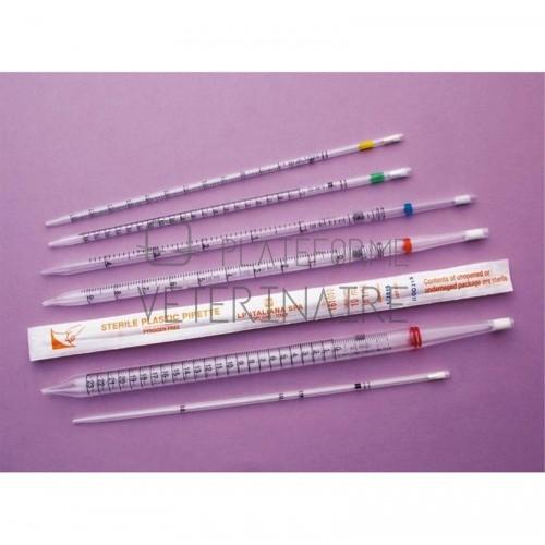 PIPETTE PLASTIQUE STERILE 10ML - GRAD.0,1 UNITAIRE (X 500)